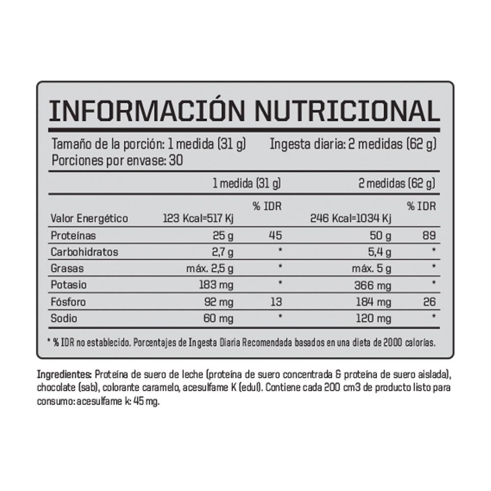 Dosis diaria recomendada proteina